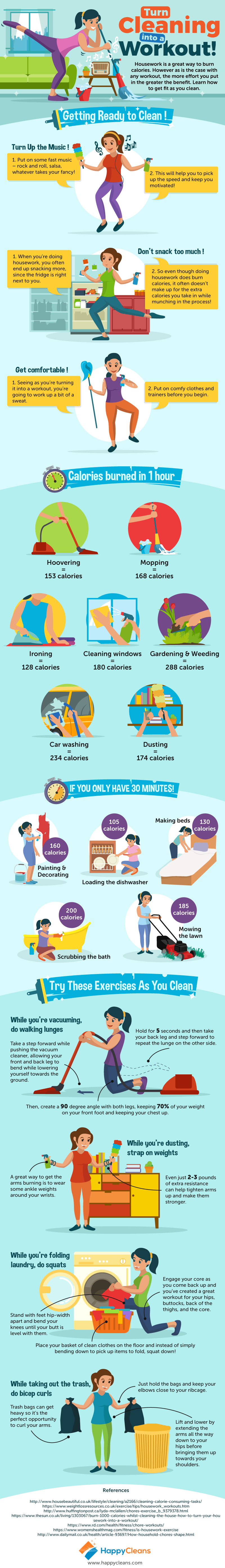 infographic about turning housework into a workout